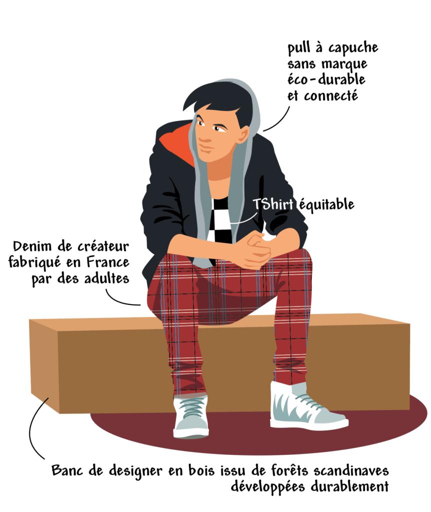 Illustration Millennial
