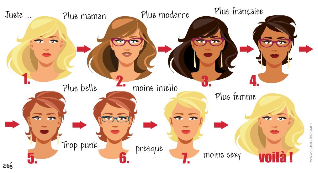 illustration visages femmes